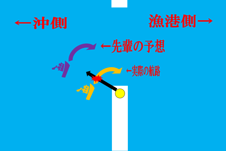 f:id:buramuraki:20190519144008p:plain