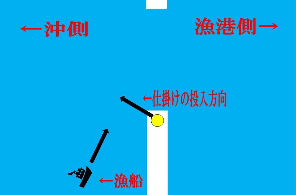 f:id:buramuraki:20190519144156p:plain