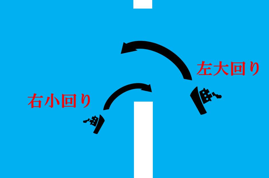 f:id:buramuraki:20190519150220p:plain