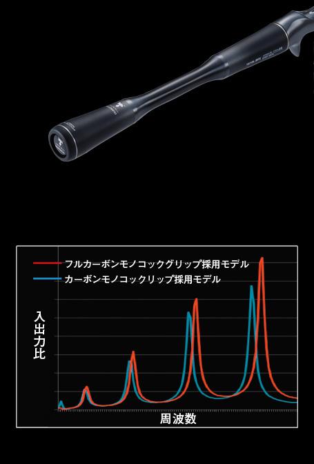 f:id:buramuraki:20190627172519j:plain