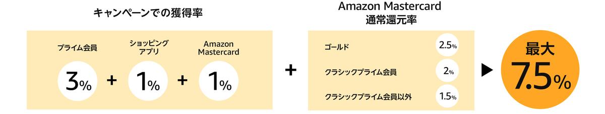 f:id:buramuraki:20190801122742j:plain