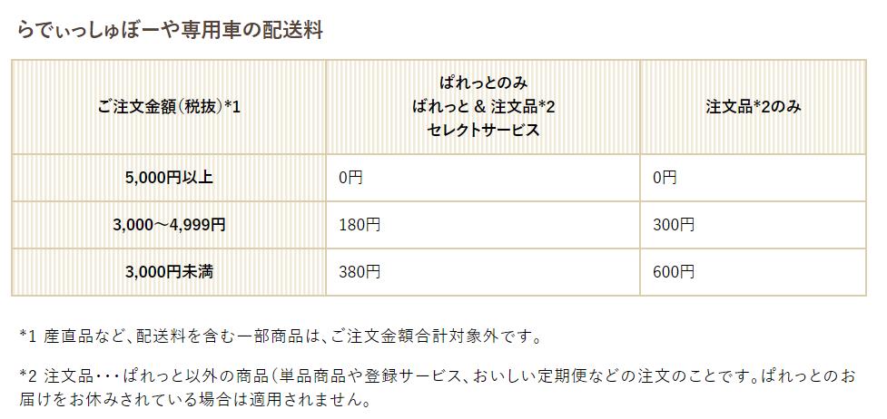 f:id:burikun:20210309103702p:plain
