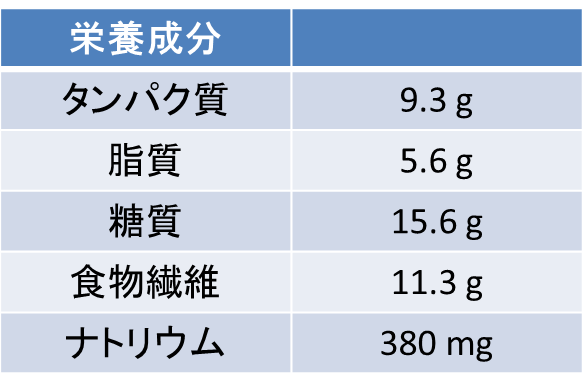 f:id:busakoi:20171006231314p:plain