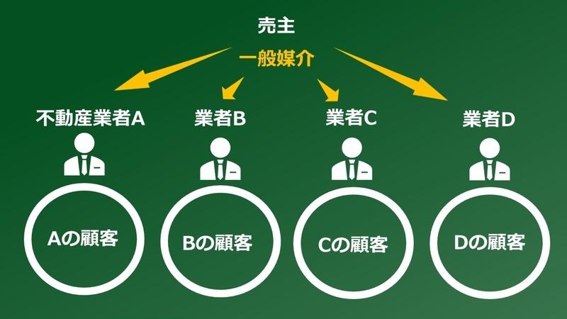 f:id:businesscafe:20200608163037j:plain