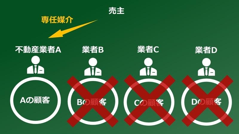 f:id:businesscafe:20200608163042j:plain