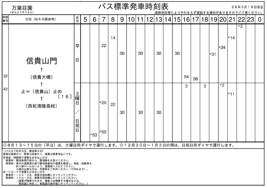 f:id:busstop_blog:20171206171124p:plain