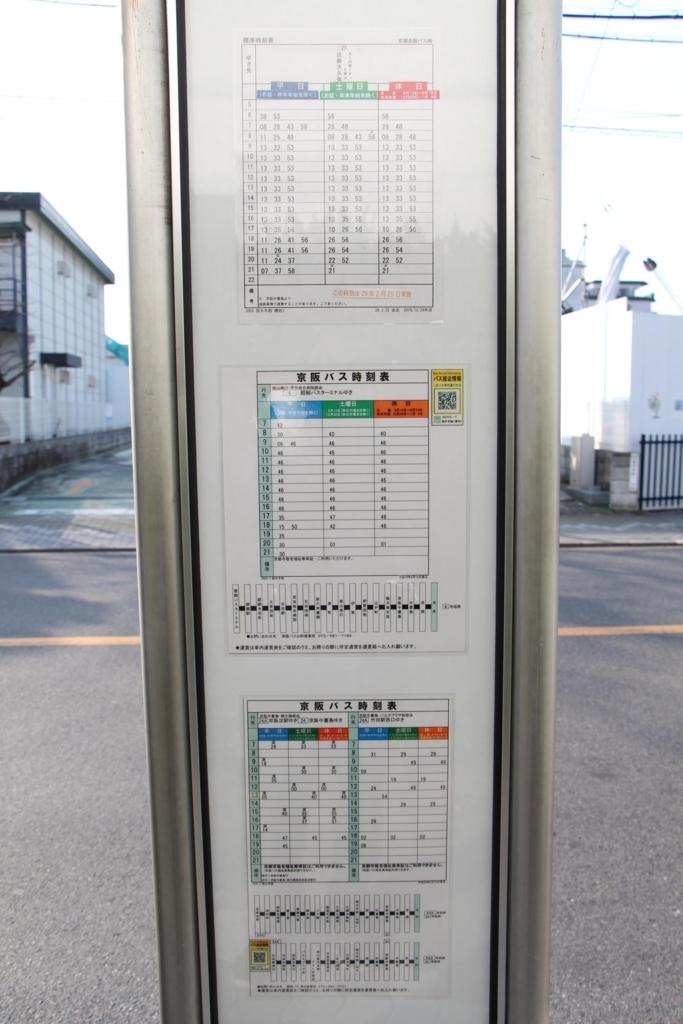 f:id:busstop_blog:20180303171405j:plain