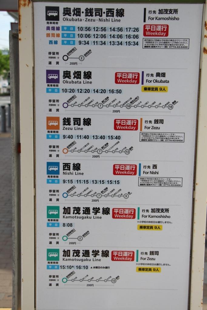 f:id:busstop_blog:20180513205757j:plain