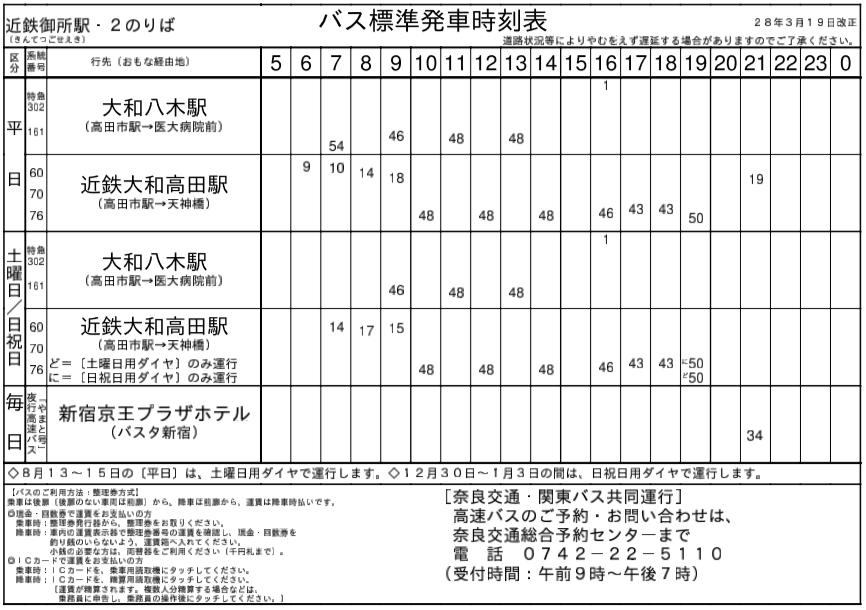 f:id:busstop_blog:20180531205843p:plain