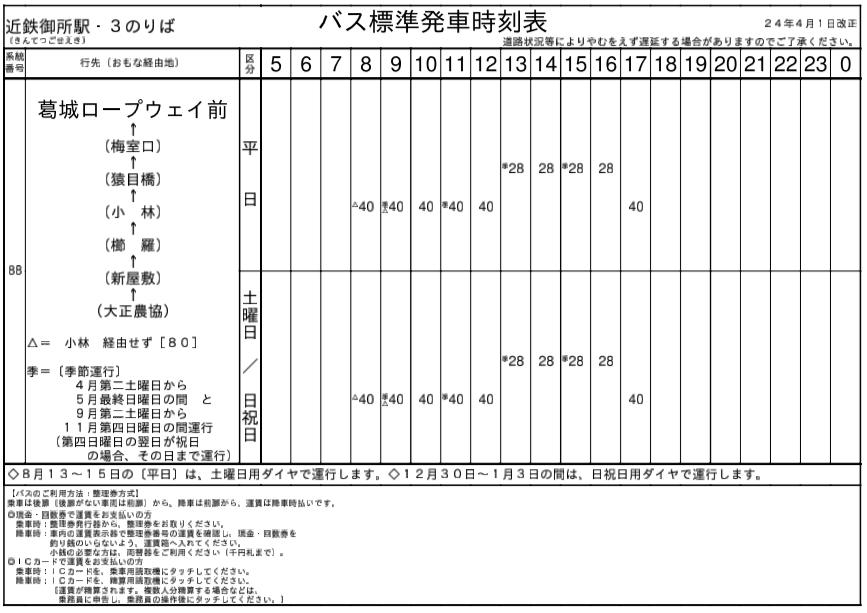 f:id:busstop_blog:20180531211022p:plain