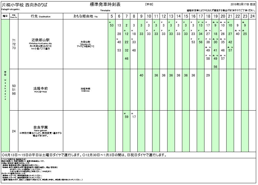 f:id:busstop_blog:20180902163600p:plain