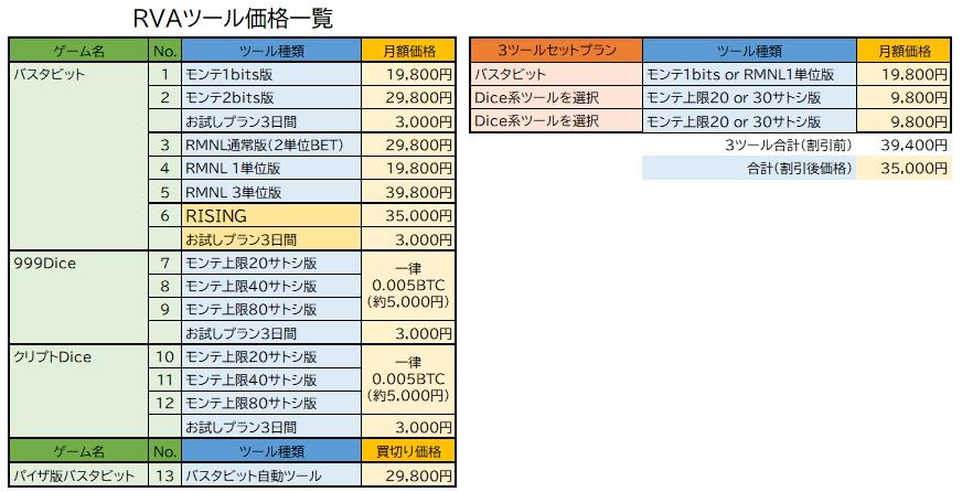 f:id:bustabit:20200629170806j:plain