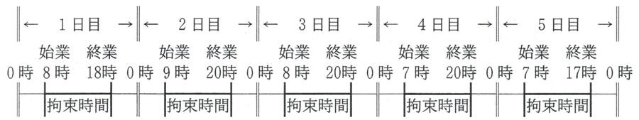 f:id:buta_hiroshi:20180125114400j:plain