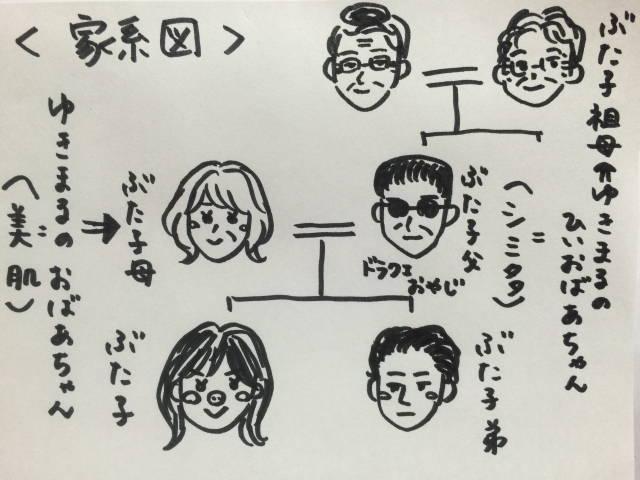f:id:butakosan:20170613001934j:plain