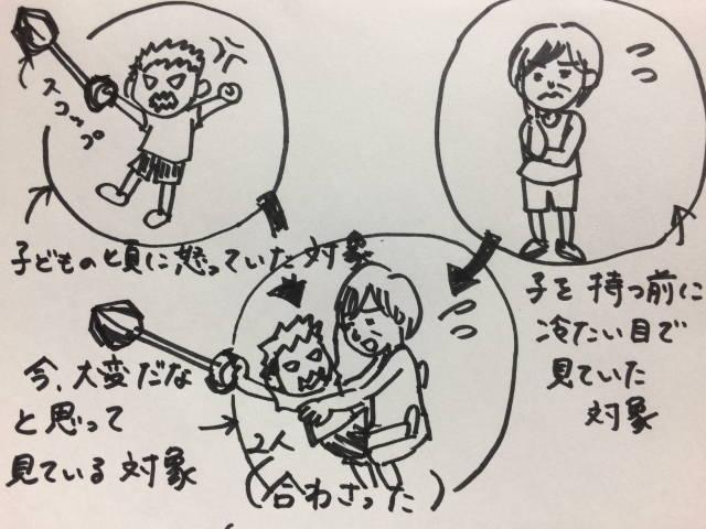 f:id:butakosan:20170802133901j:plain