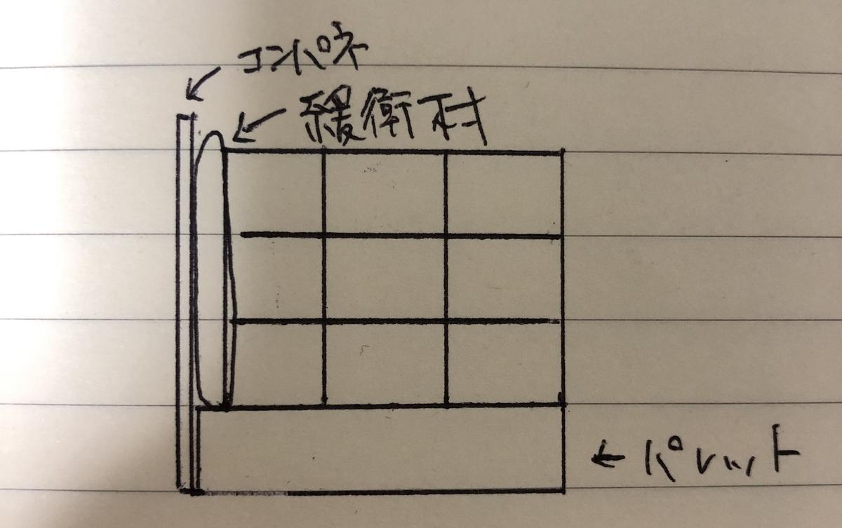 f:id:butsuryu_man:20200404111748j:plain