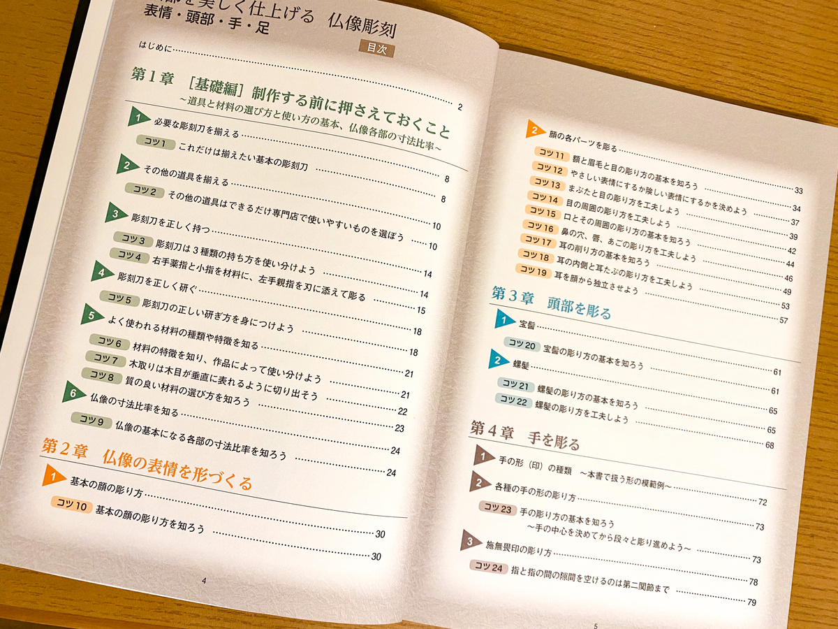 f:id:butsuzochokoku_yougetsu:20200531193439j:plain