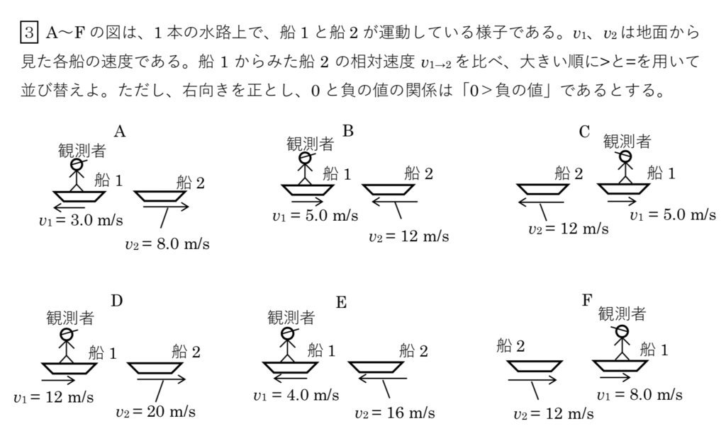 f:id:buturinohito:20190125184719p:plain