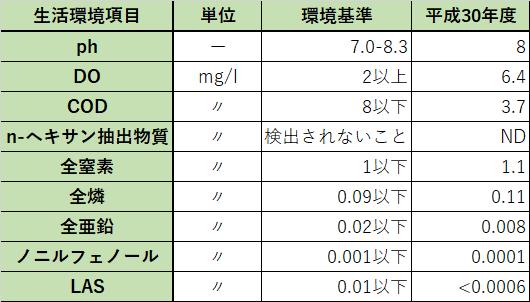 f:id:butuyokuko:20200630043400p:plain