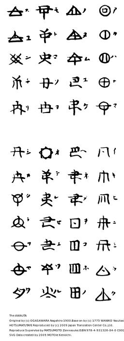 f:id:butuyokuko:20210107093535p:plain