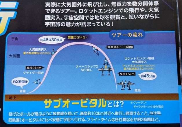 f:id:butuyokuko:20210423222530j:plain