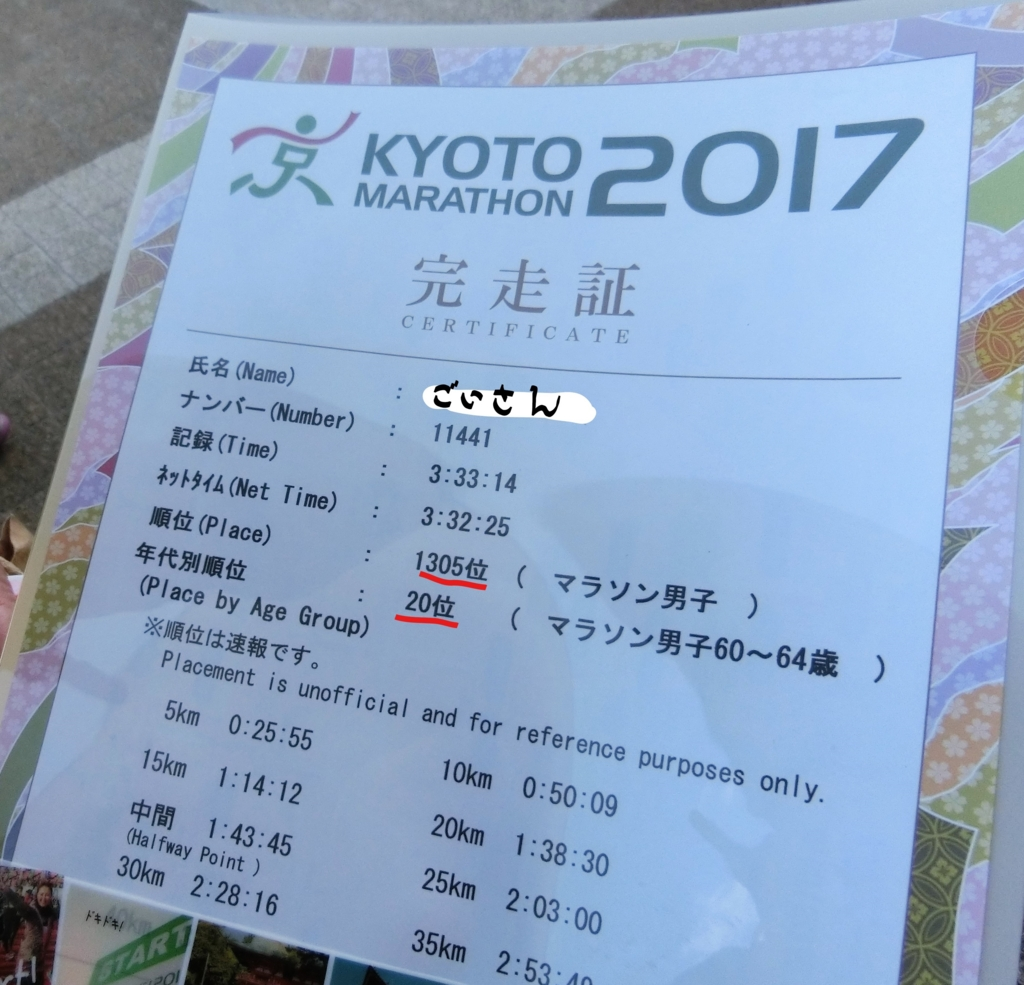 f:id:buunanome:20170219193253j:plain