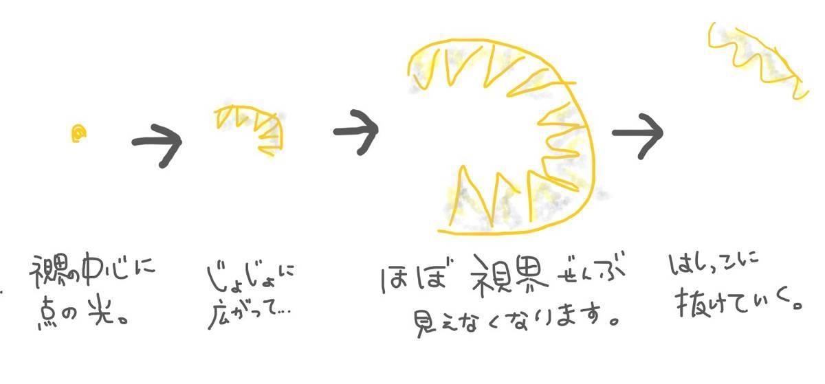 f:id:buuuyan:20210831164058j:plain