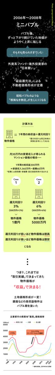 f:id:buzzlife1207:20200327094159p:plain