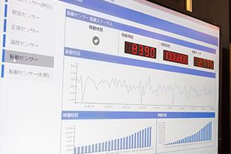 日本ユニシス株式会社 エッジ処理&クラウドで実現する人流解析