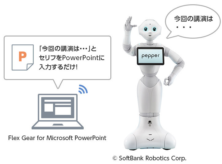 Flex Gear for Microsoft PowerPointとPepperの連携