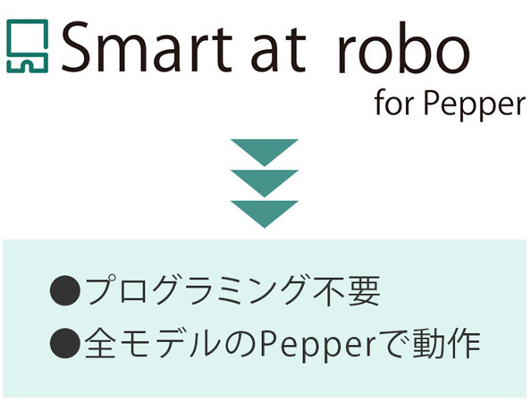 Smart at robo for Pepper