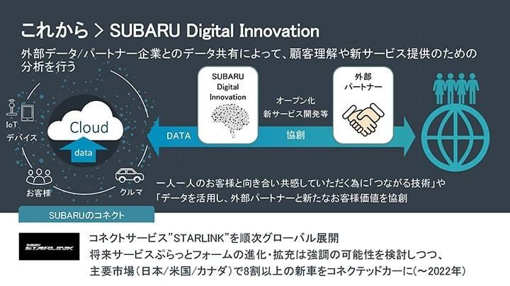 SUBARUはTreasure DataのCDPによりカスタマージャーニーの理解促進に努めている