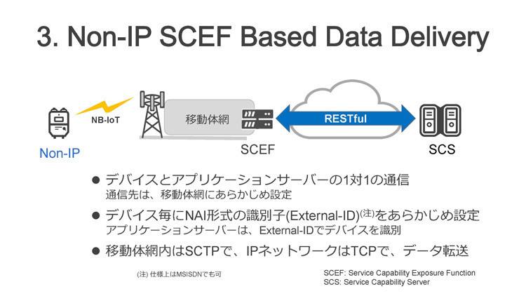 Non-IP SCEF Based Data Delivery