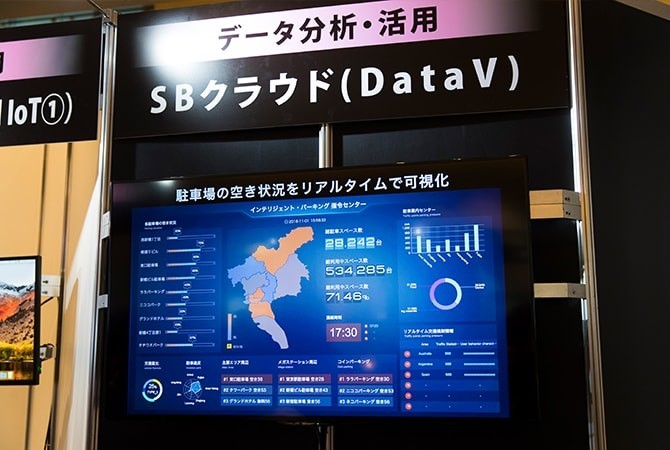 リアルタイムデータ可視化ツール 「Alibaba Cloud DataV」