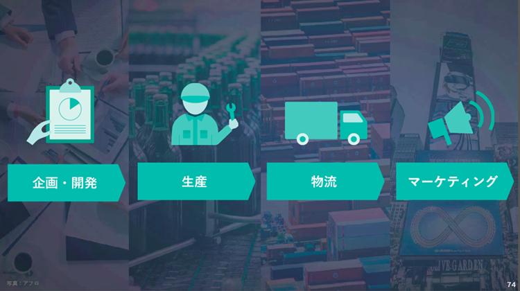 データの力で日本を活性化する「DATA FOREST構想」