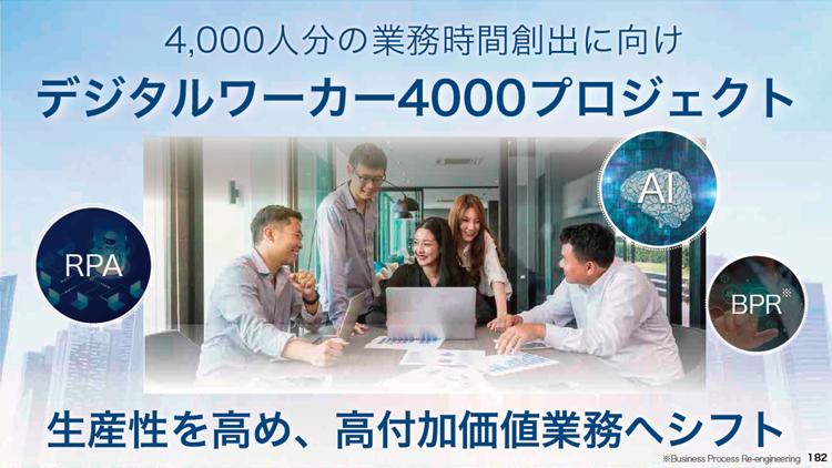 デジタルワーカー4000プロジェクト