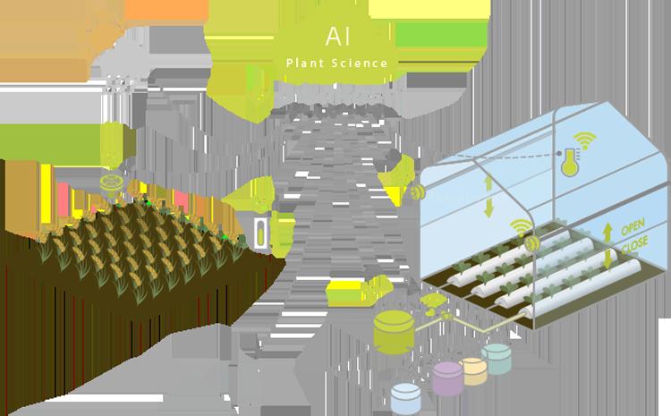 農業IoTソリューション「e-kakashi」の説明