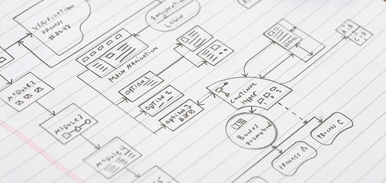 業務フローとは?業務効率向上を実現させるための業務フローの書き方を解説