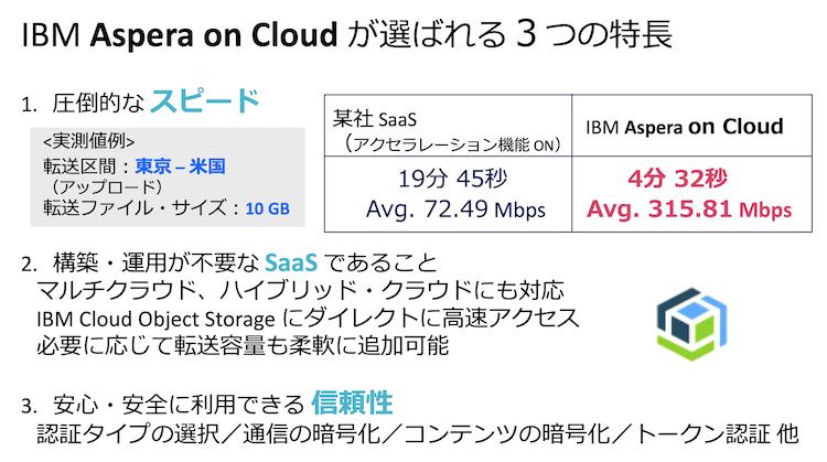IBM Aspera on Cloudが選ばれる3つの特長