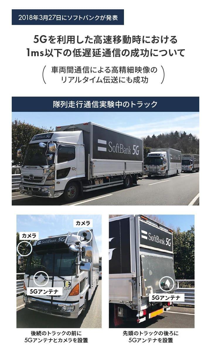 5G通信を使ったトラック自動運転隊列走行