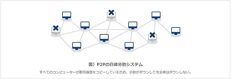 P2Pの自律分散システム