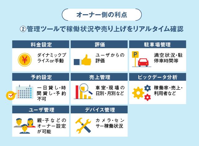オーナーの利点2:管理ツールで稼働状況や売り上げをリアルタイム確認