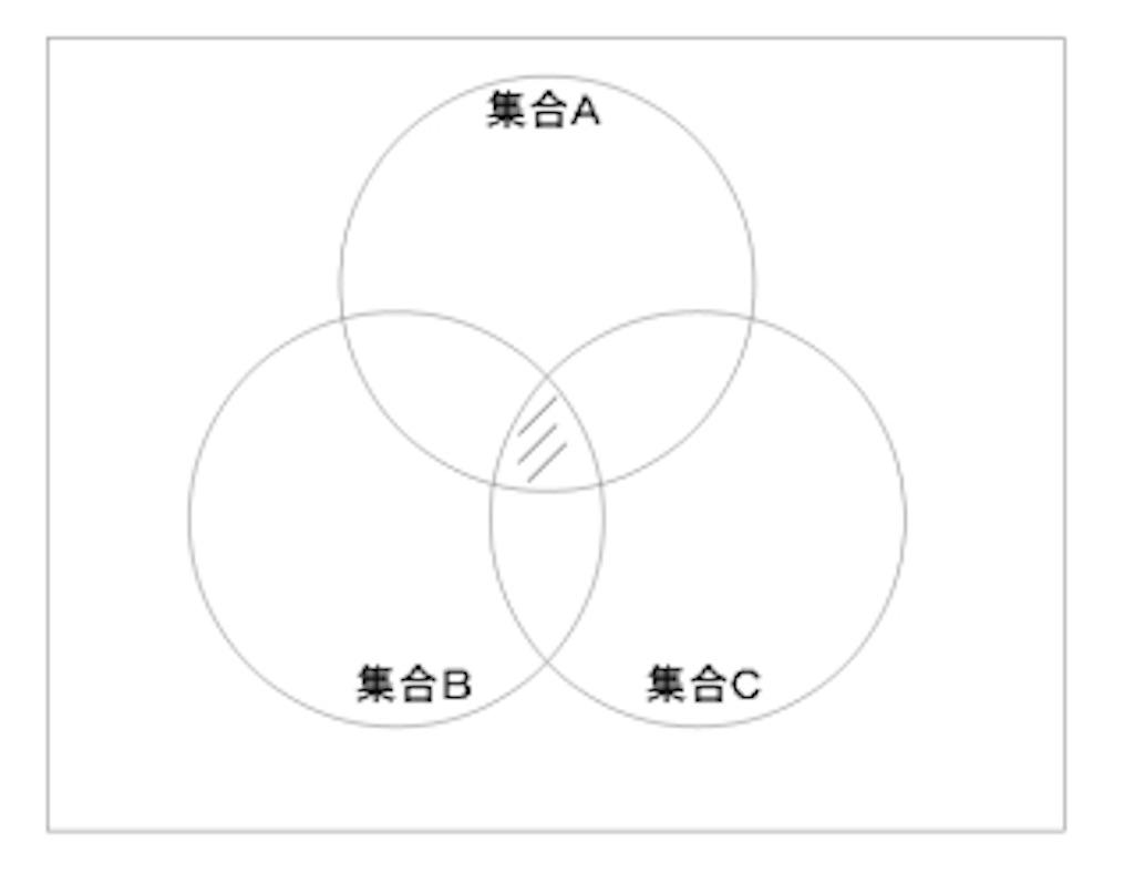 f:id:byakugodo:20190613093642j:image