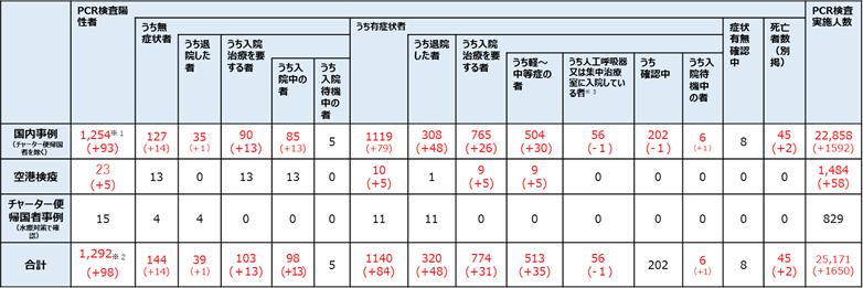 f:id:byebyeoniku:20200328002311p:plain