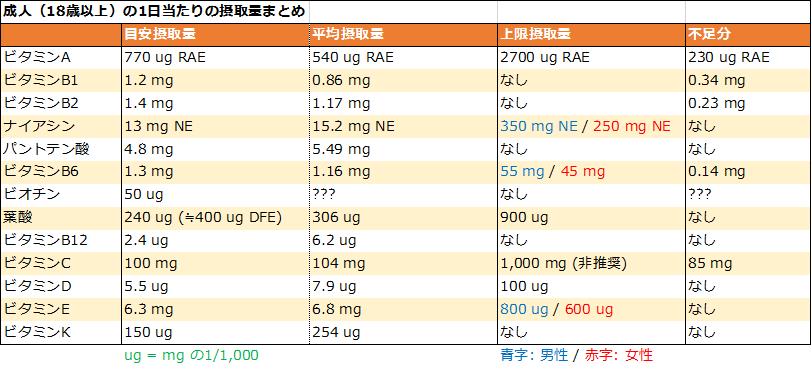 f:id:byebyeoniku:20200516021302p:plain