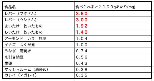 f:id:byebyeoniku:20200521225843p:plain