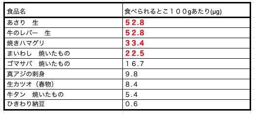 f:id:byebyeoniku:20200525233754p:plain