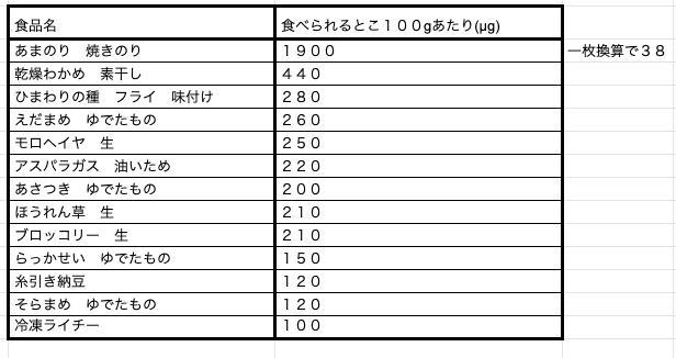 f:id:byebyeoniku:20200527233139p:plain