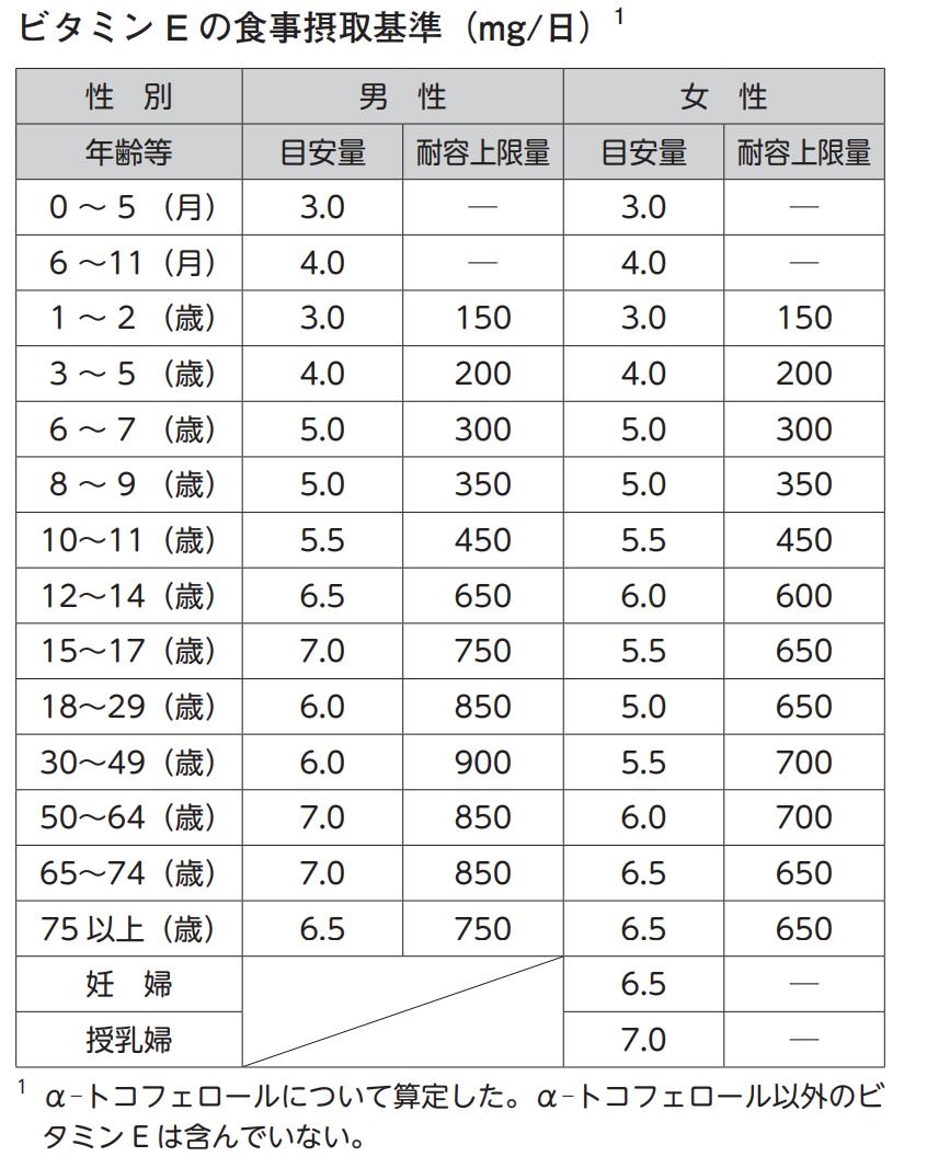 f:id:byebyeoniku:20200606040154p:plain