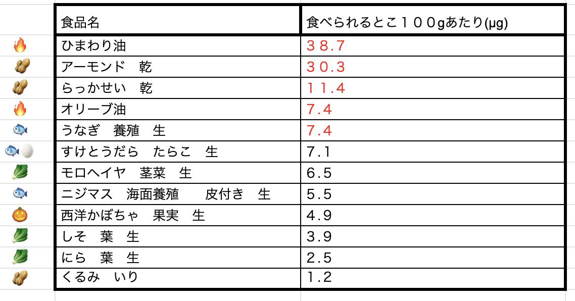 f:id:byebyeoniku:20200606071917p:plain